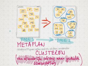Metaplan